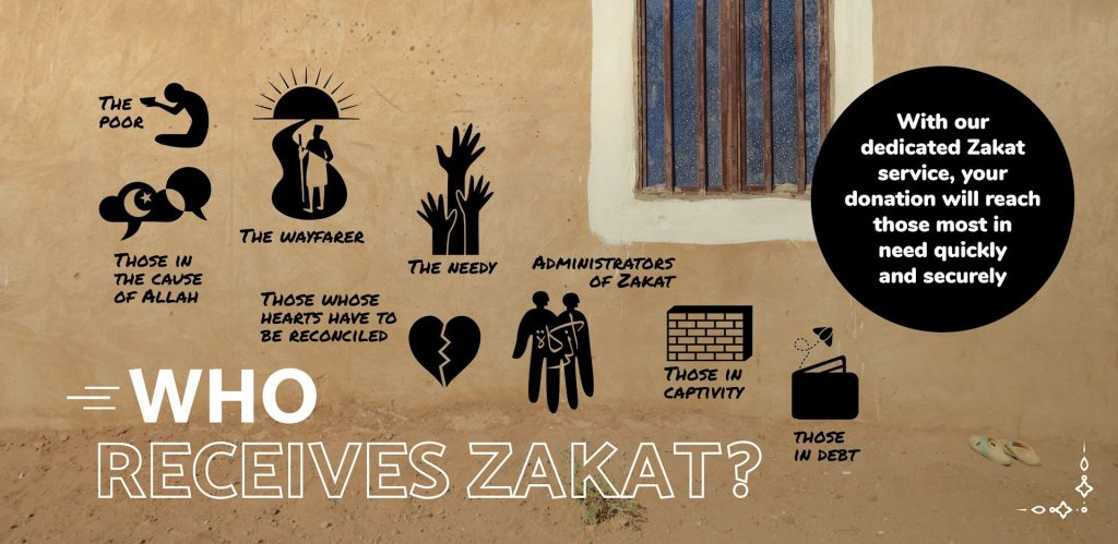 whom to give zakat